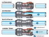 Sicherungskappe für 12mm Verbinder