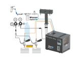 Kombination Tafelwassergerät und Bierzapfanlage