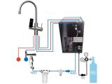 Tafelwasser Sprudel Sodawasser Heißwasser...