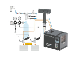 SODA AS-110 - Nasskühler - Kombination Tafelwassergerät & Bierkühler