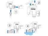 Automatischer Wasserstop - Leckwassermelder - Aqua Stop - Hydro-Stopper