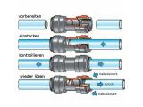 Küchen Hahn Adapter - NPSM Gewinde 1/2 Zoll auf 3/8 Zoll für Schläuche & Rohre