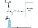 Anschlußpaket für Tafelwassergeräte mit...