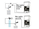 Bierkühler mobile Zapfanlage Bierzapfanlage 30 L/h Exklusiv Line KOMPLETTSET