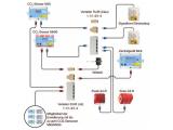 LogiCO2 Warnleuchte Sirene für Gaswarnanlage CO2...