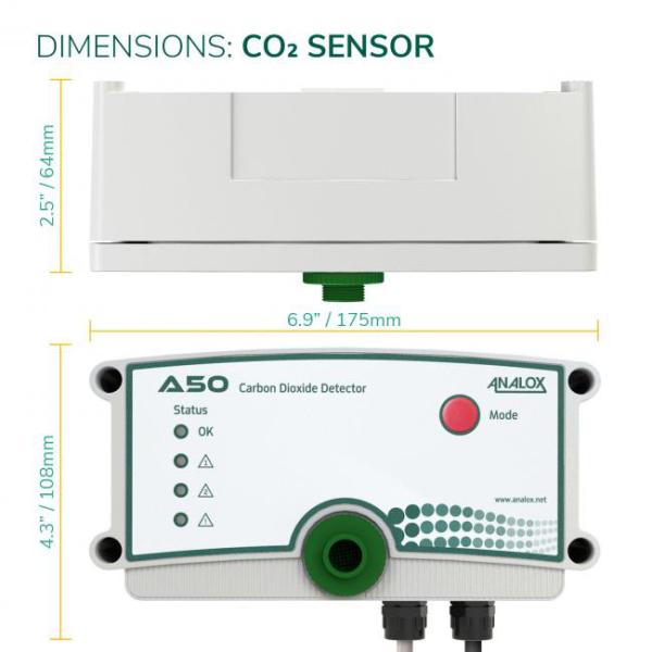 Analox AX50/50M - Ersatz Steuergerät