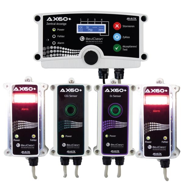 Analox AX60+ Gaswarnanlage Kohlendioxid CO2 Sauerstoff O2 Gaswarngerät - 1 Raum