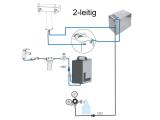 Tafelwassergeräte Wasserzapfanlage Trinkwasser...