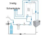 Tafelwassergeräte Wasserzapfanlage Trinkwasser Sprudelwasser Gastro WZT Serie